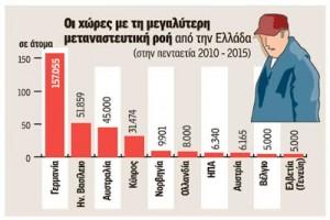 %ce%bf%ce%b9%ce%ba%ce%bf%ce%bd%ce%bf%ce%bc%ce%b9%ce%ba%ce%bf%ce%b9-%ce%bc%ce%b5%cf%84%ce%b1%ce%bd%ce%ac%cf%83%cf%84%ce%b5%cf%82